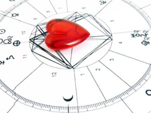 Гороскоп совместимости (синастрия)