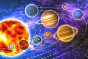 Планеты в знаках