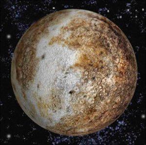 Плутон в знаках зодиака