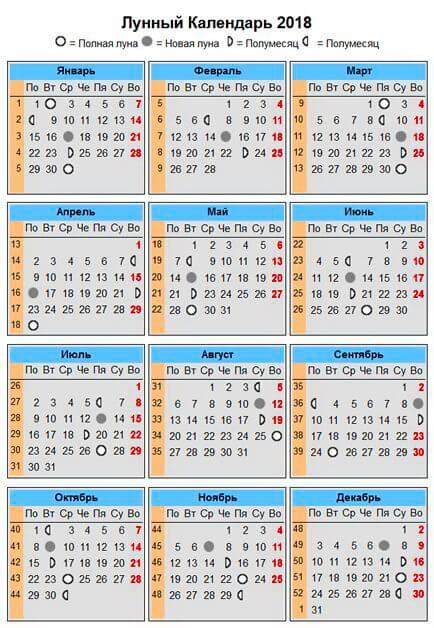 Лунный календарь на 2018 год. Фазы Луны.