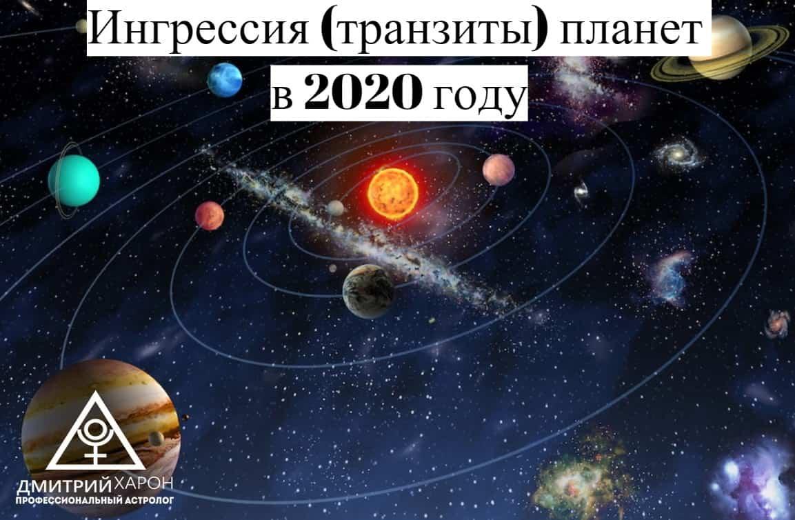 Ингрессия (транзиты) планет в 2020 году